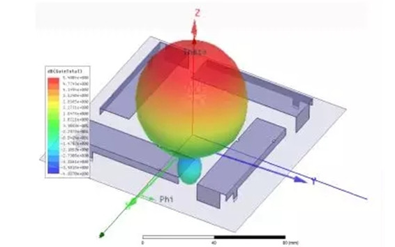RFID天線設計有什么指標
