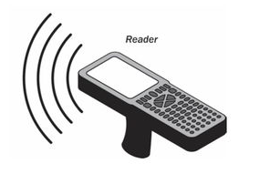 RFlD在物流控制上�可以具备什么作用