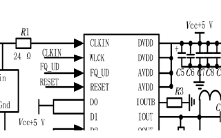 基于DDS芯片的高精度正弦信號實現設計