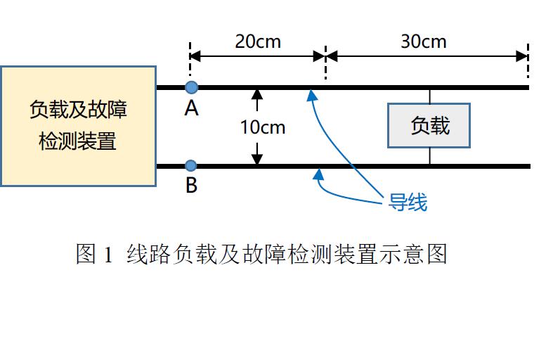 设计一个线路负载及故障检测装置的详细资料说明