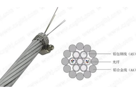 选择光缆光纤产品时有哪些技巧及注意事项