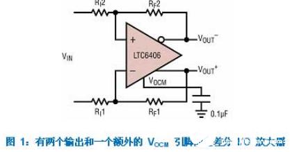 LTC6406等新的全差分运算放大器系列在单端应...