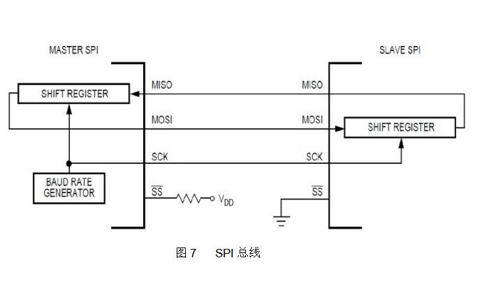 使用LDC1000設計的金屬物體探測定位器詳細資料說明