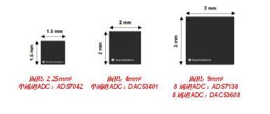 微型數據轉換器如何通過更小尺寸為您帶來更多價值