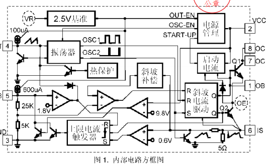 THX203H高性能电流模式PWM开关电源控制器的数据手册免费下载