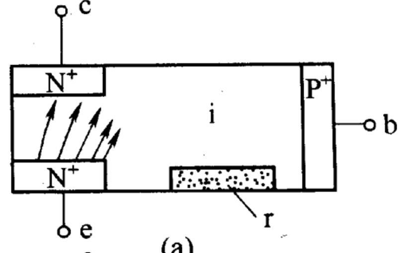 磁敏晶体管的工作原理