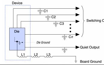 高速电路板设计的详细资料说明