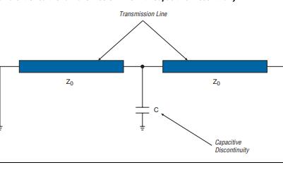 高速FPGA電路板設計指南教程免費下載