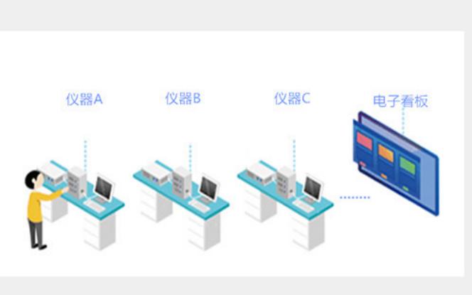 NSAT-6000电子看板综合管控系统的简介
