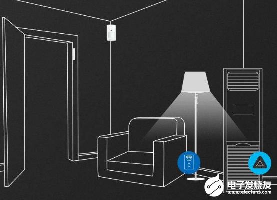 传感器助力下 智能家居安防新生态建设速度加快