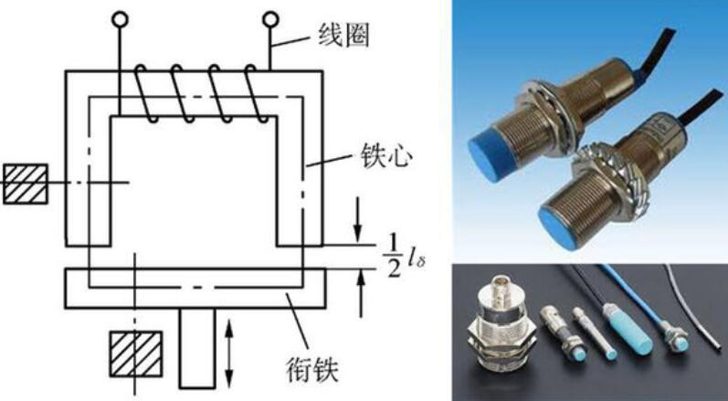 磁阻效應傳感器工作原理