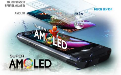搭載AMOLED的智能手機趨勢看漲 預計2020年銷量上升至6億部
