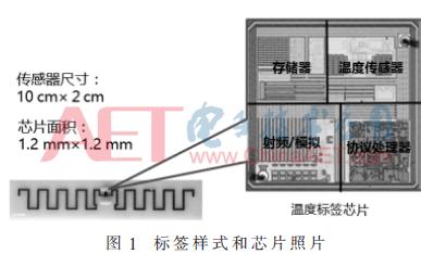 rfid标签怎样制作成嵌入式的温度检测系统