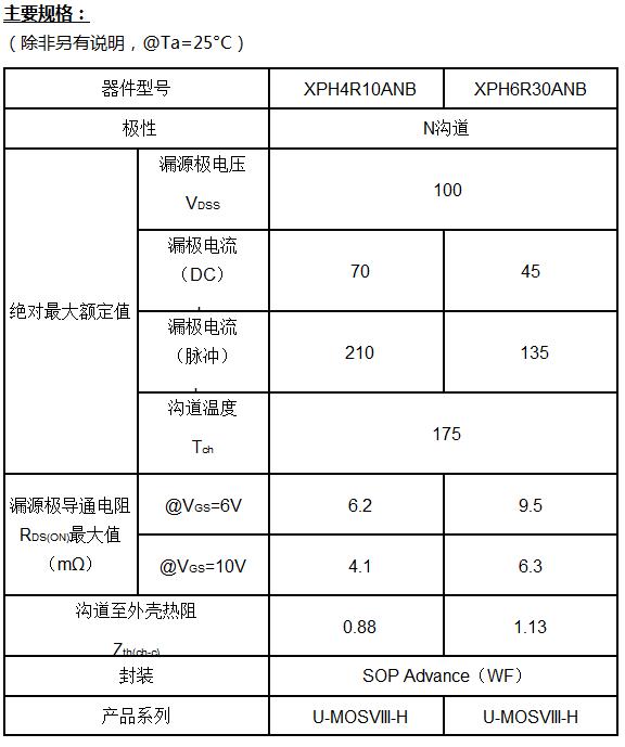 东芝推出紧凑型车用100V N沟道功率MOSFET