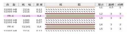 常见的PCB结构图纸错�v误分析与解决方案