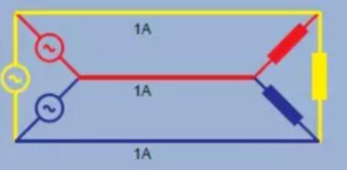 三相电缆颜色怎么接接线
