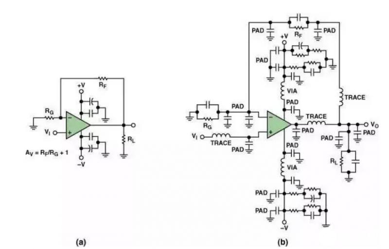 运算放大器的PCB电路设计