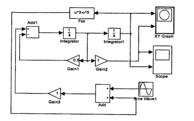 如何使用混沌系统的微弱信号检测技术及应用研究