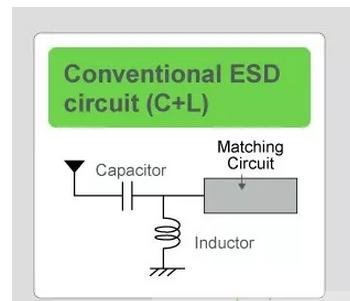 如何提高ESD的保护性能