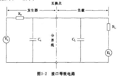 单片机外围器件实用手册数据传输接口器件分册PDF电子书免费下载