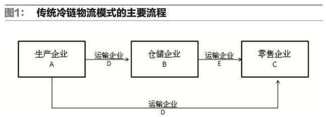 RFID彩票平台送彩金39