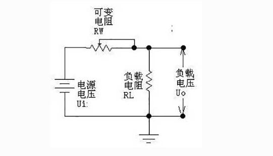 稳压模块的工作原理以及设计插图3