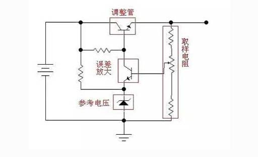 稳压模块的工作原理以及设计插图1