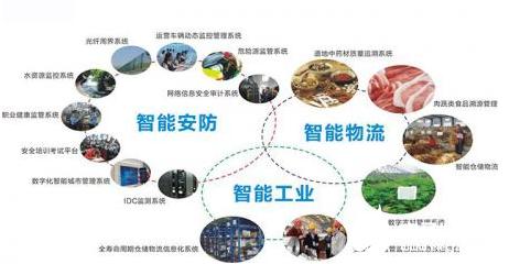 RFID技术助∏力下 供应江苏快三平台链领域迎来了变革