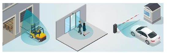 德州仪器推出针对入口系统的毫米波传感器驱动解决方案