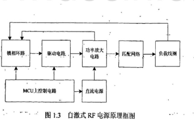 ICP中RF电源的功率控制研究的论文说明