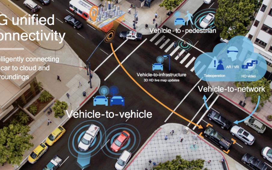 高通公司将主导美国联网汽车(C-V2X)市场