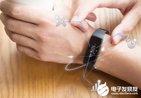 未來3年 中國可穿戴市場或將迎來一次爆發
