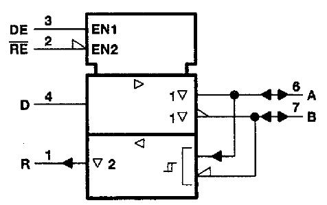SN65176B和SN75176B差分总线收发器的数据手册免费下载