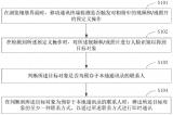 传音移动通讯终端在不同界面切换使用的专利