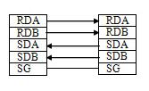 PLC与RFID控制器之间的通信方式是怎样的