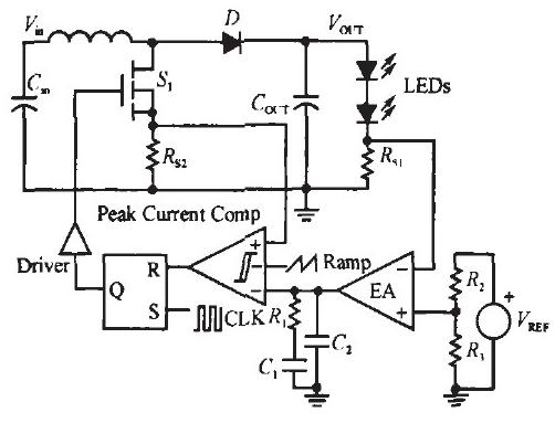 基于一种升大发快三在线计划压型的白光LED驱动快3平台控制设计
