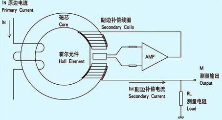 霍尔传感器的主要特性参数