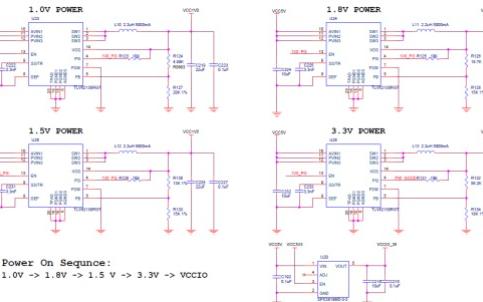 Zynq的电源上电顺序