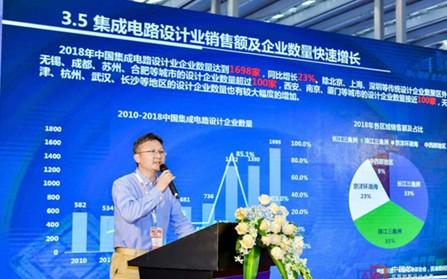 中国集成电路的机遇与挑战并存