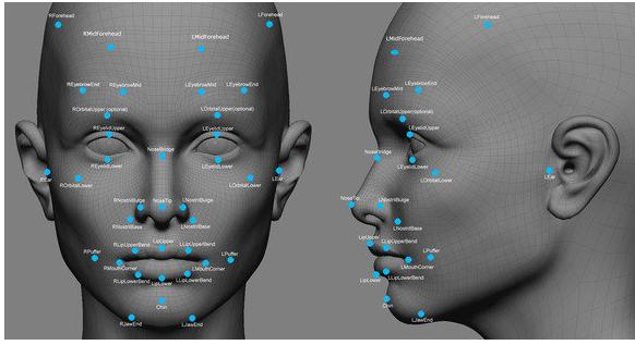 人脸识别就是把密码写在脸上吗