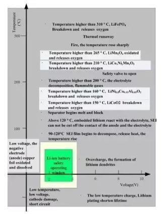 深读解读BMS的关键技术