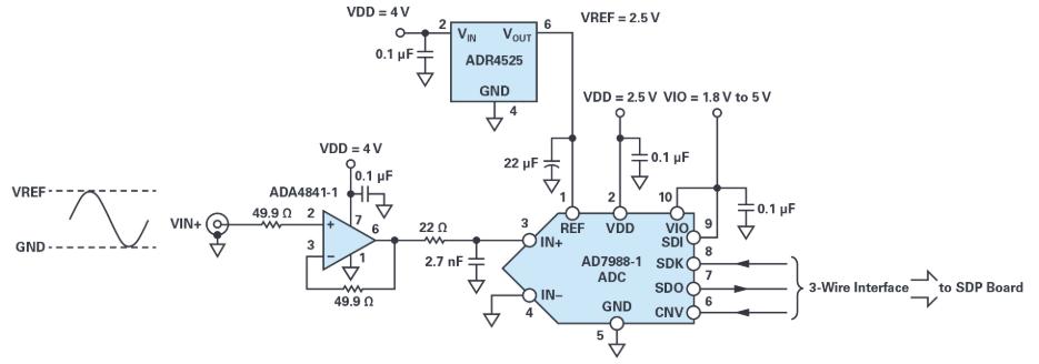 我的电压参考源设计是否对湿度敏感?控制精密模拟系...