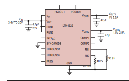 LTM4622稳压器的数据手册免费下载
