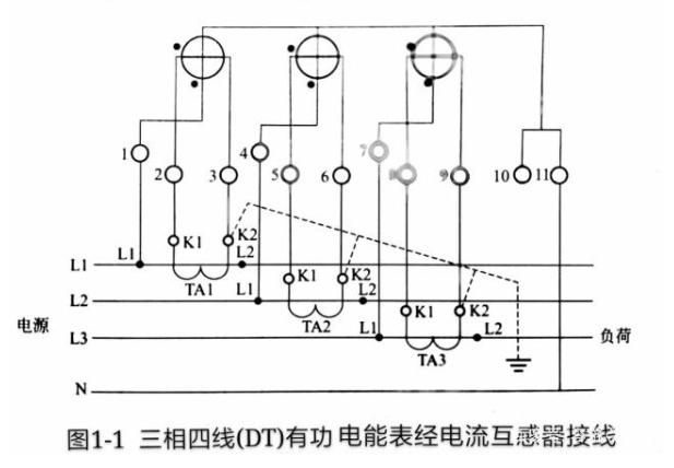 三相四线电能表电源可以在过互感器后的线路上取电吗?