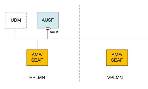中兴通讯Cloud Native SDM统一用户安全认证方☆案详细介绍