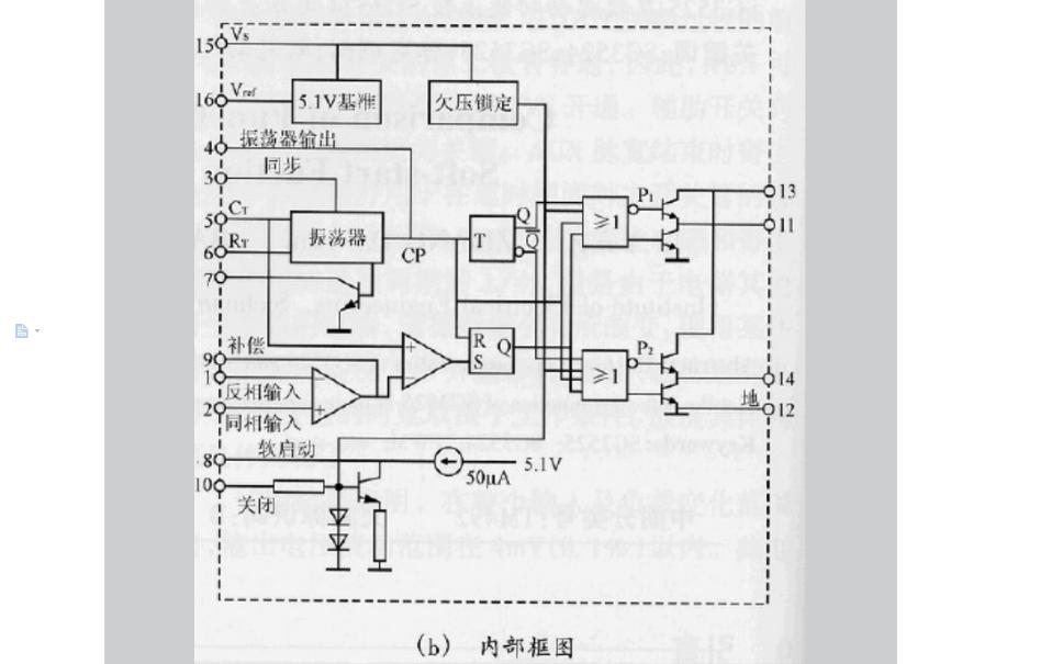 SG3525A的中文资料详细说明