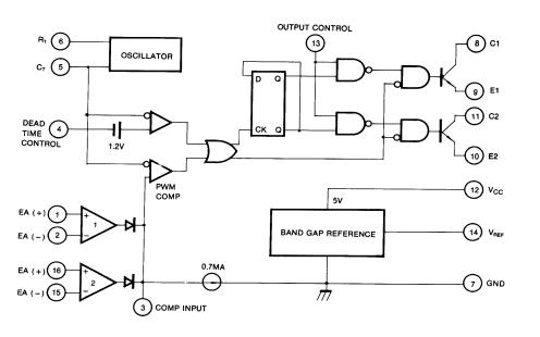 TL494开关电源控制器的数据手册免费下载