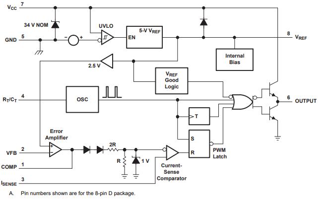 TL284xB和TL384x高性能电流型PWM控制器的数据手册免费下载