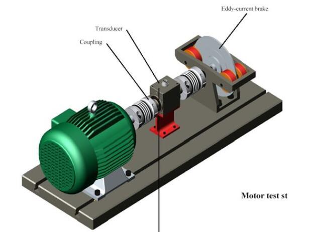 动态扭矩传感器选型