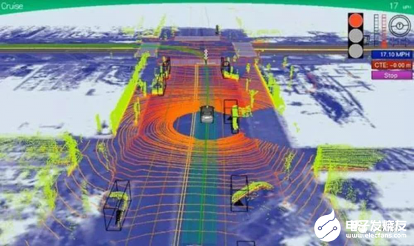激光雷达在自动驾驶上目前依然不可替代 如何落地成竞争重点